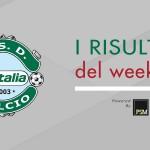 I Risultati del WE Alitalia