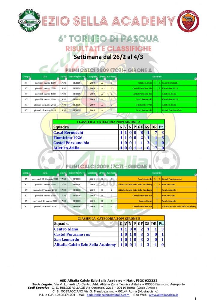 Risultati-e-Classifiche-dal-26-Febbraio-al-4-Marzo---Torneo-di-Pasqua-2018-001