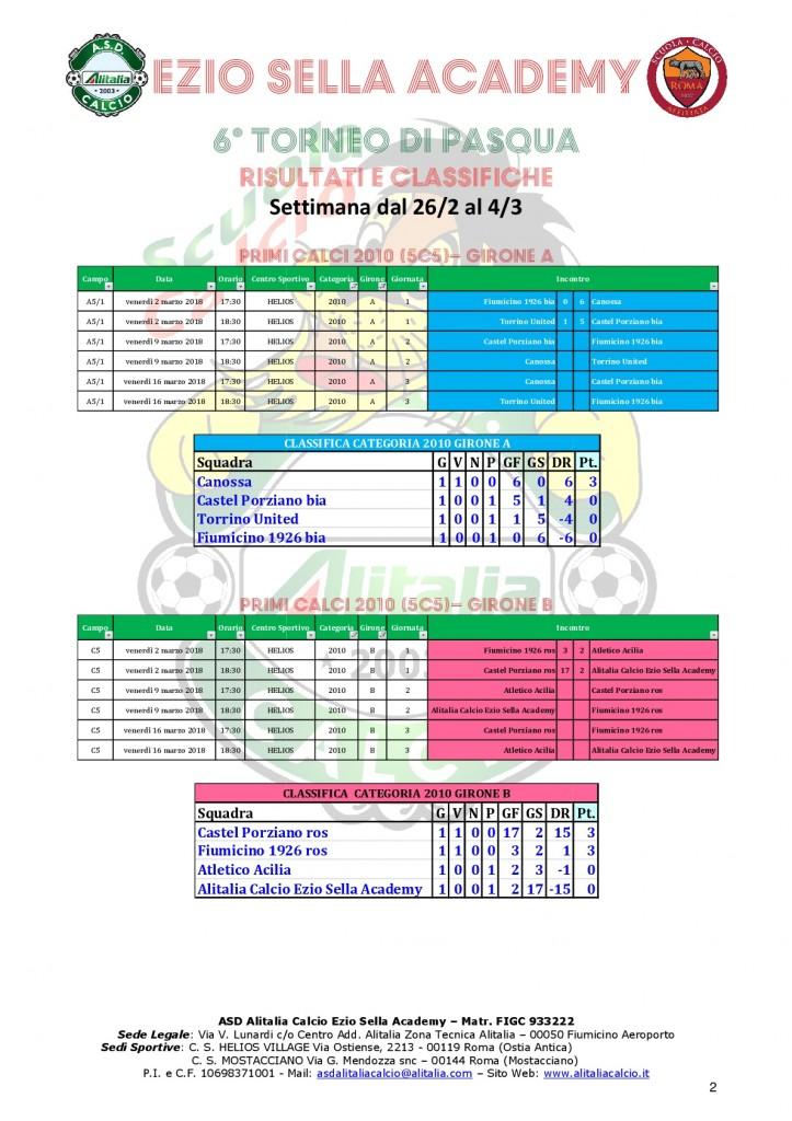 Risultati-e-Classifiche-dal-26-Febbraio-al-4-Marzo---Torneo-di-Pasqua-2018-002