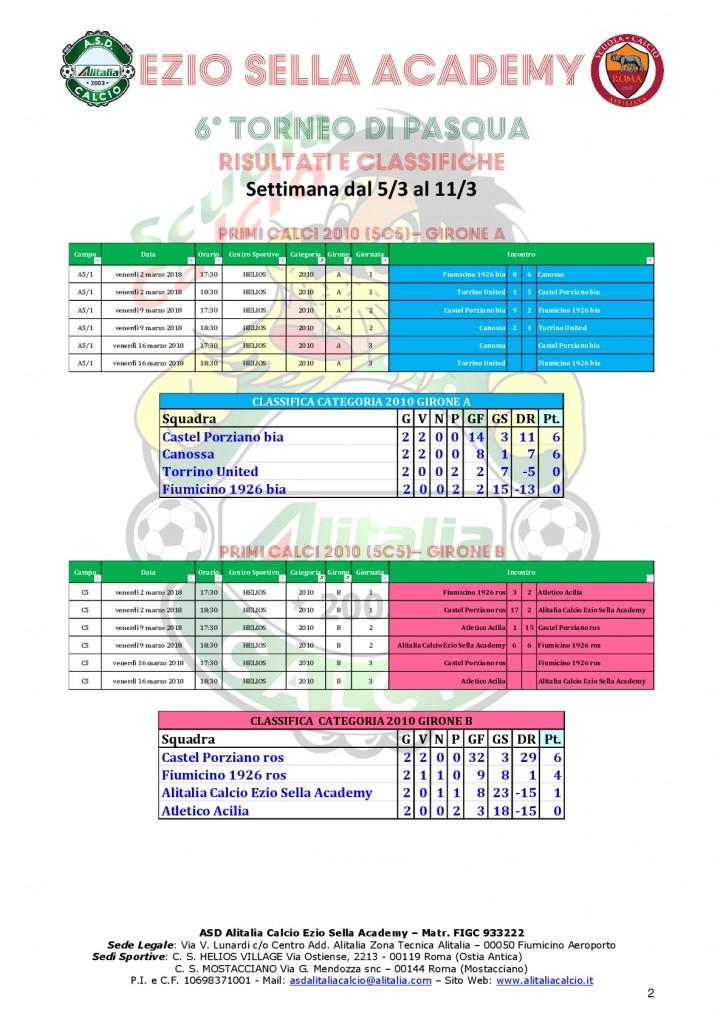 Risultati-e-Classifiche-dal-5-Marzo-al-11-Marzo---Torneo-di-Pasqua-2018-002